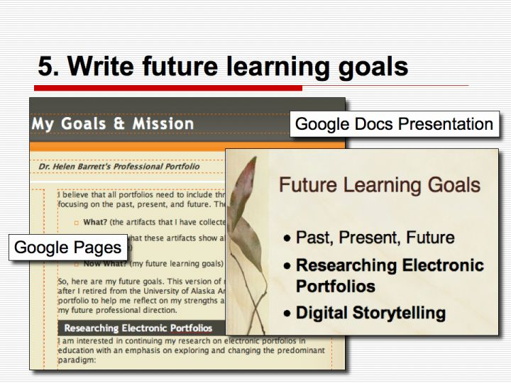 reflective learning portfolio examples